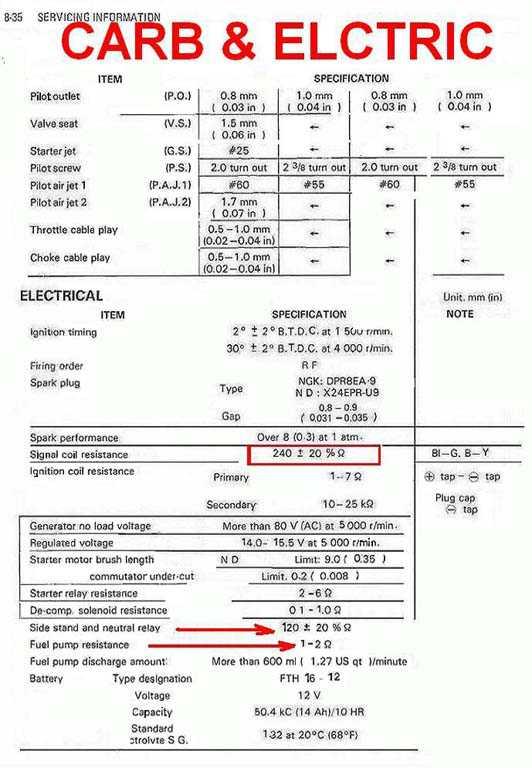carb 8-35 medicion de bobina y fescomp.jpg