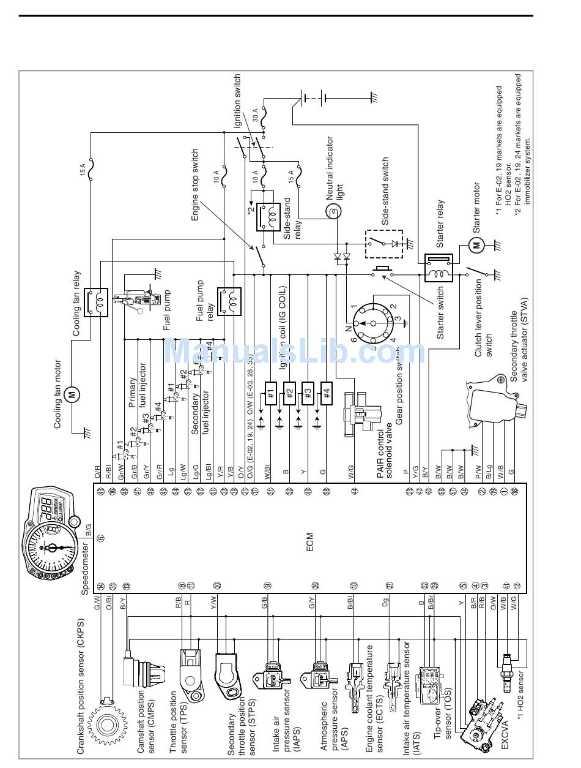 gsxr750_170_bg.jpg.cabf5ca57b6ef6ce77886e48fccf2944.jpg